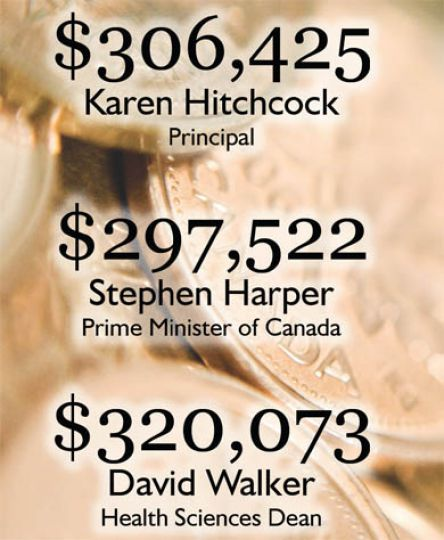 Source: www.fin.gov.on.ca and parl.gc.ca