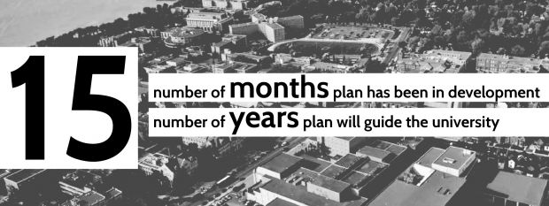 The Campus Master Plan has been in the works for 15 months.