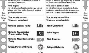 If Ontario were currently using an mixed member proportional system, voters would see a ballot looking something like this on Oct. 10. With the current first-past-the-post system, voters are asked to choose one candidate from a list.