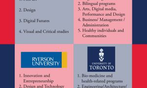 Programs that some universities have told the province that they hope to expand, according to the Strategic Mandate Agreement released by the Ontario provincial government this past August.