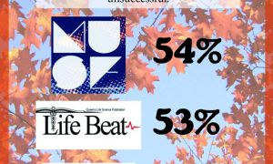 Fall Referendum results for student publications.