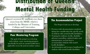 Queen's receives $1 million over three years to support mental health programs.